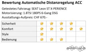 Bewertung Automatische Distanzregelung ACC - SEAT Leon